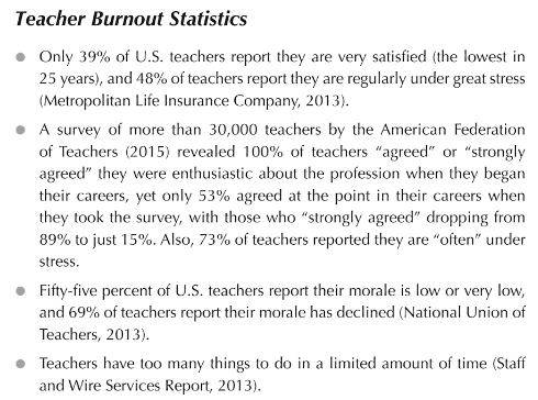 Teacher Burnout Statistics